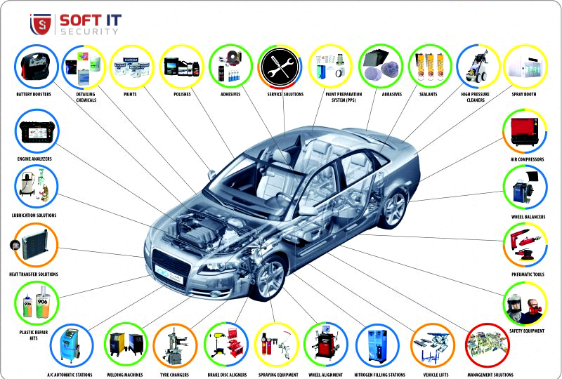 Auto Car Solution Software in Bangladesh
