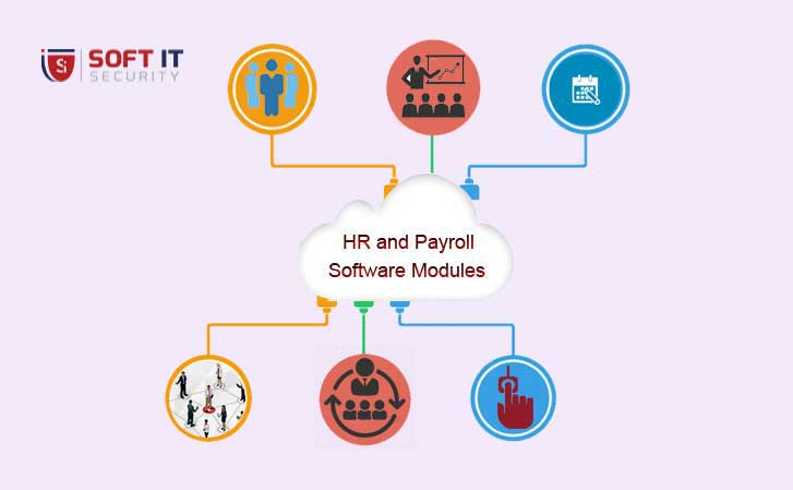 HR Payroll Software in Bangladesh