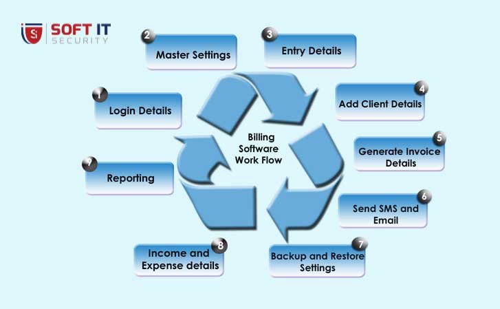 Invoice Billing Software in Bangladesh